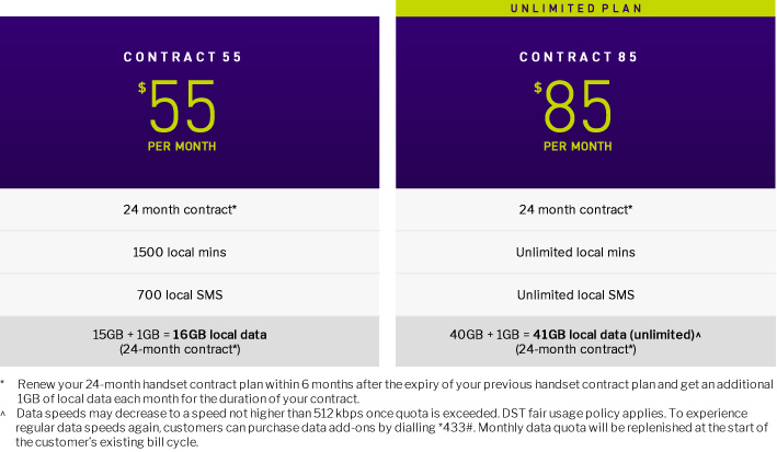 Renew your contract within 6 months and get an extra 1GB of local data per month