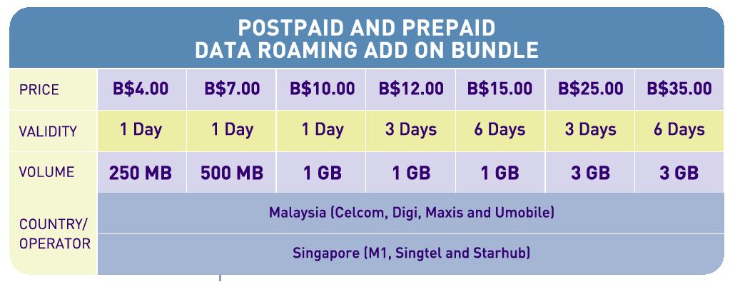 DST-Data-Roaming---Postcard2-(OTL).png