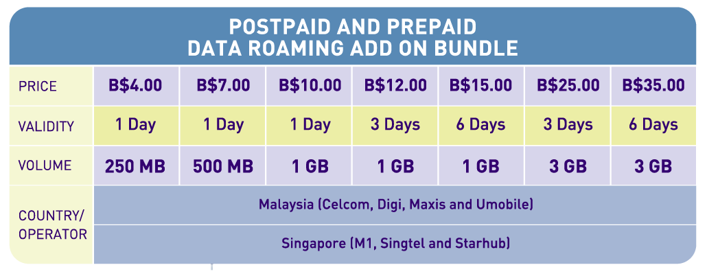 DST-Data-Roaming---Postcard2-(OTL).png
