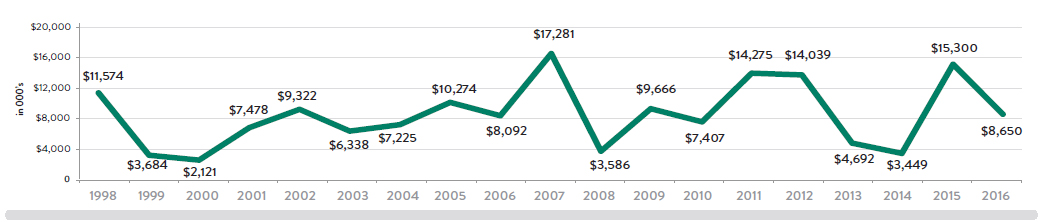 Chart-12.jpg
