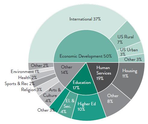 Chart-18a---PRI-Issue.jpg