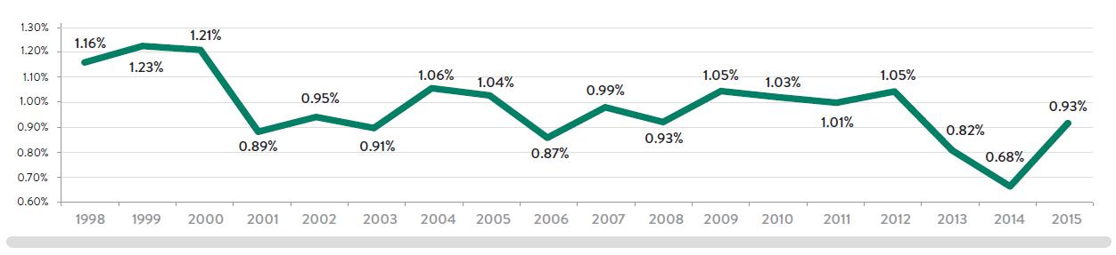 Chart-21.jpg