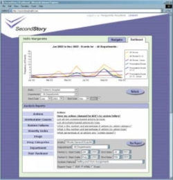 Customized error and event tracking software with user friendly interface