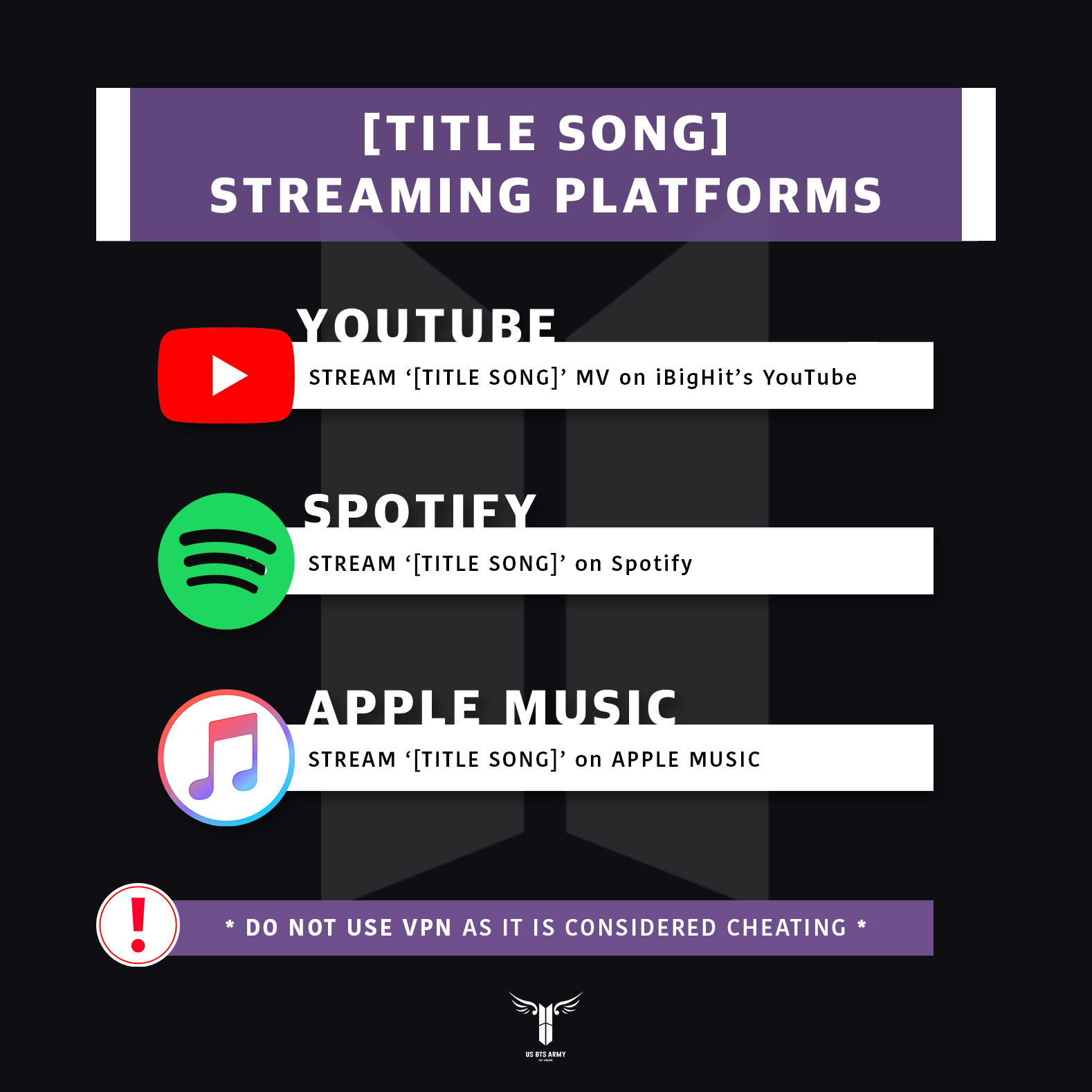SONG STREAMING PLATFORMS — US BTS ARMY