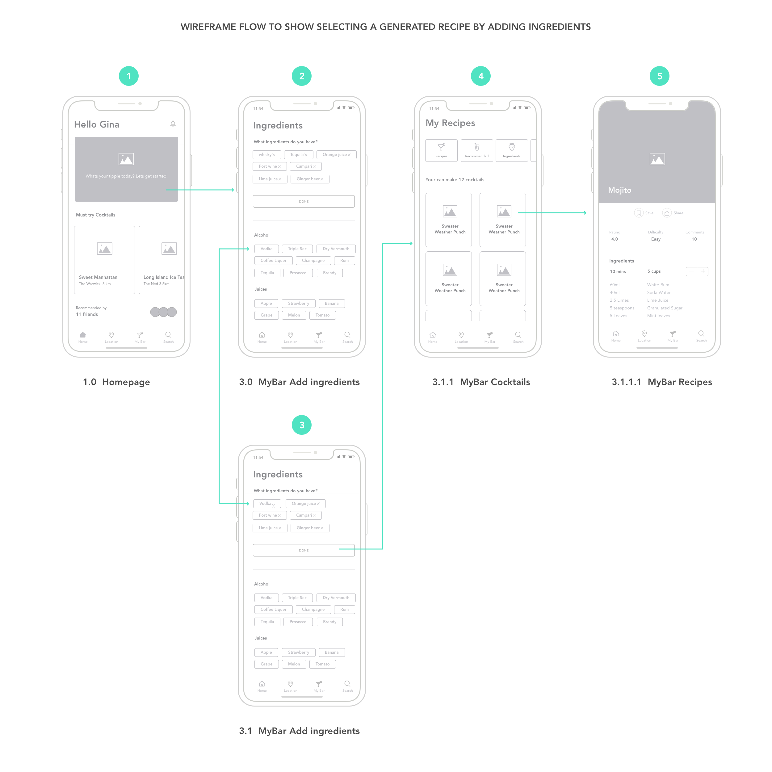 cocktailApp_wireframe flow.png
