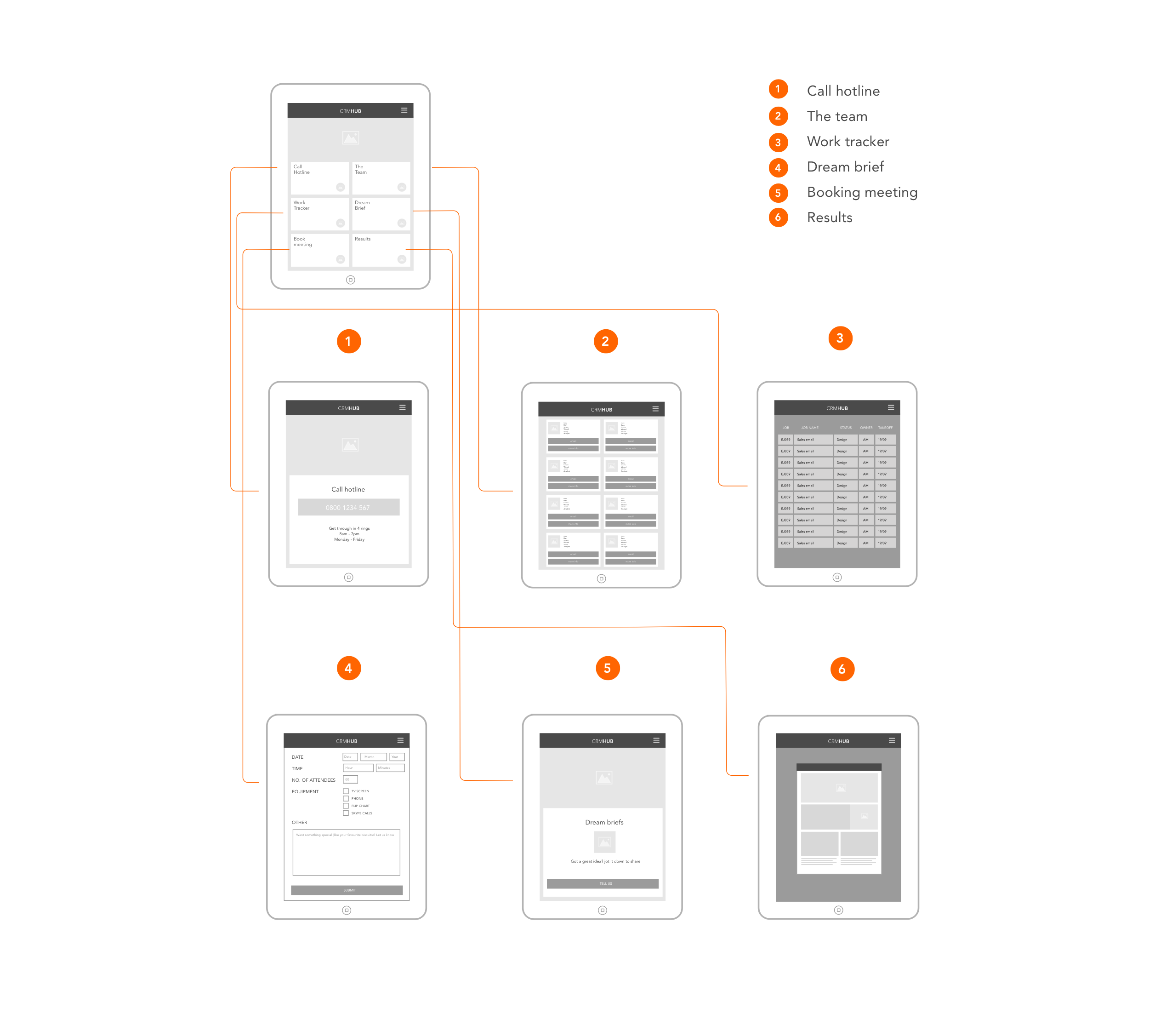 easyJet_wireframe.png
