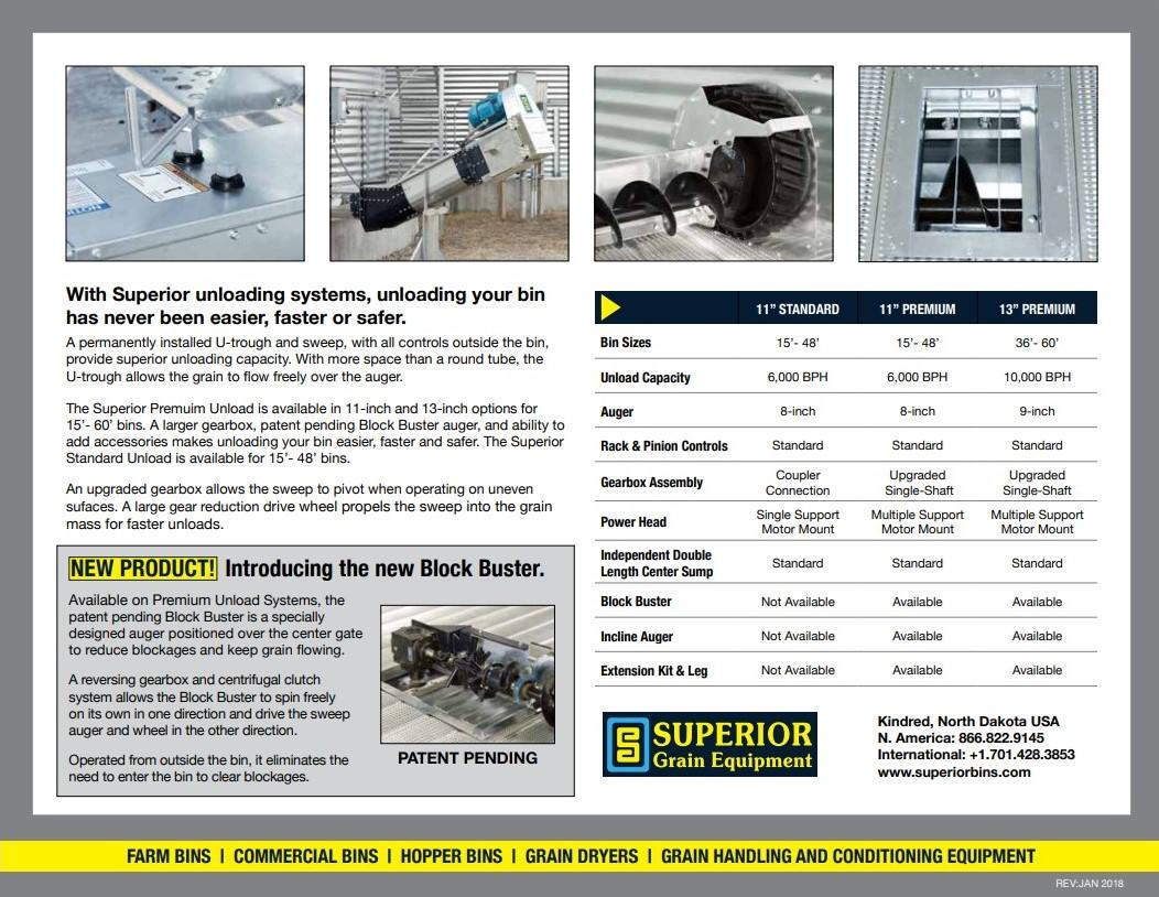 block buster auger information.jpg