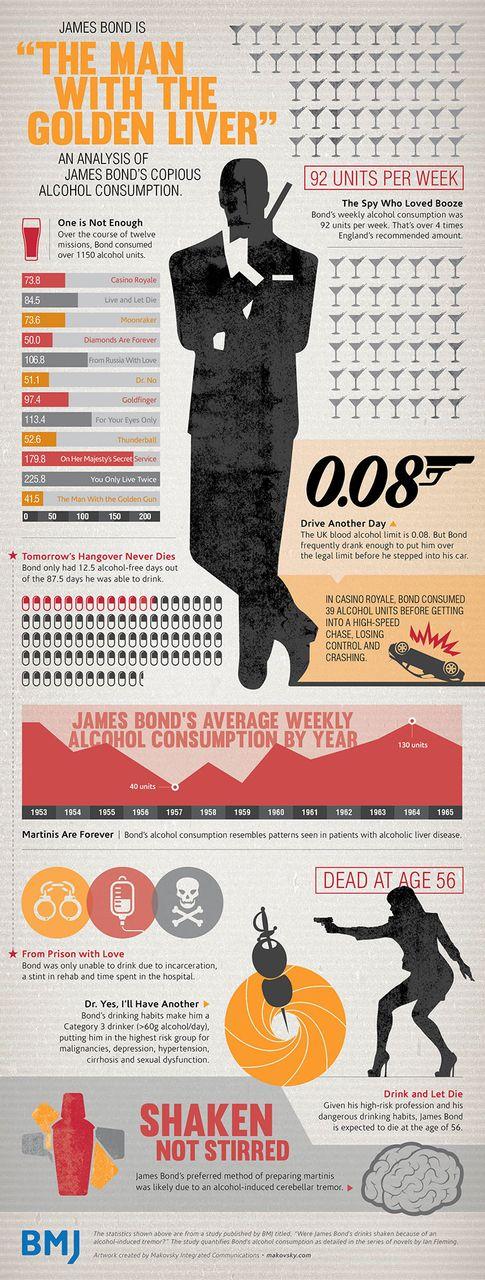 bond-infographic1.jpg
