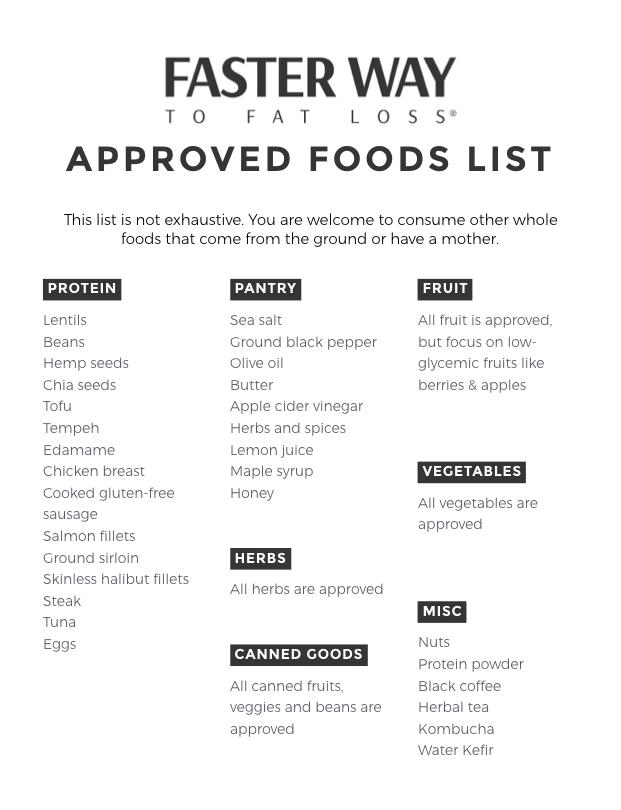 approved foods list men.001.jpeg