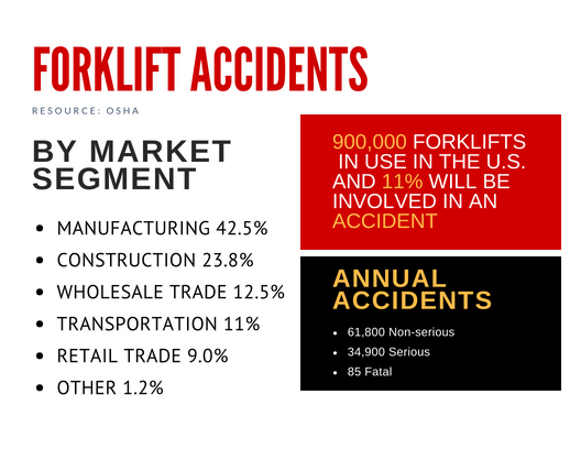 Forklift accidents.png