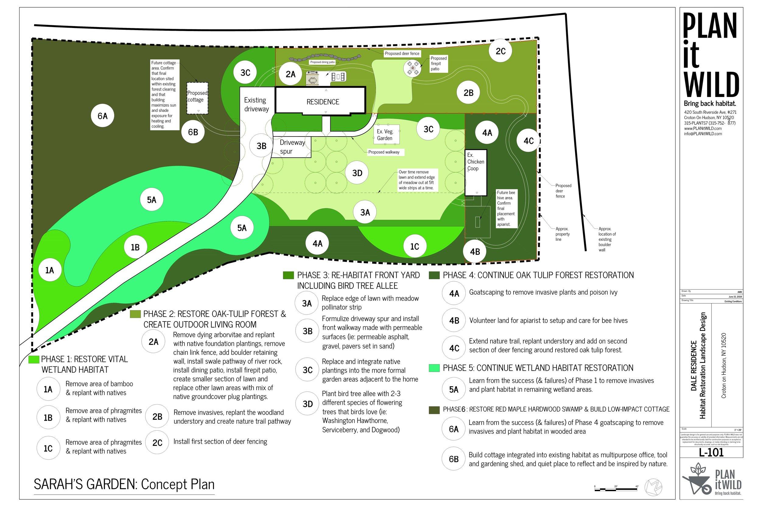 Dale Concept Plan_June 20.jpg