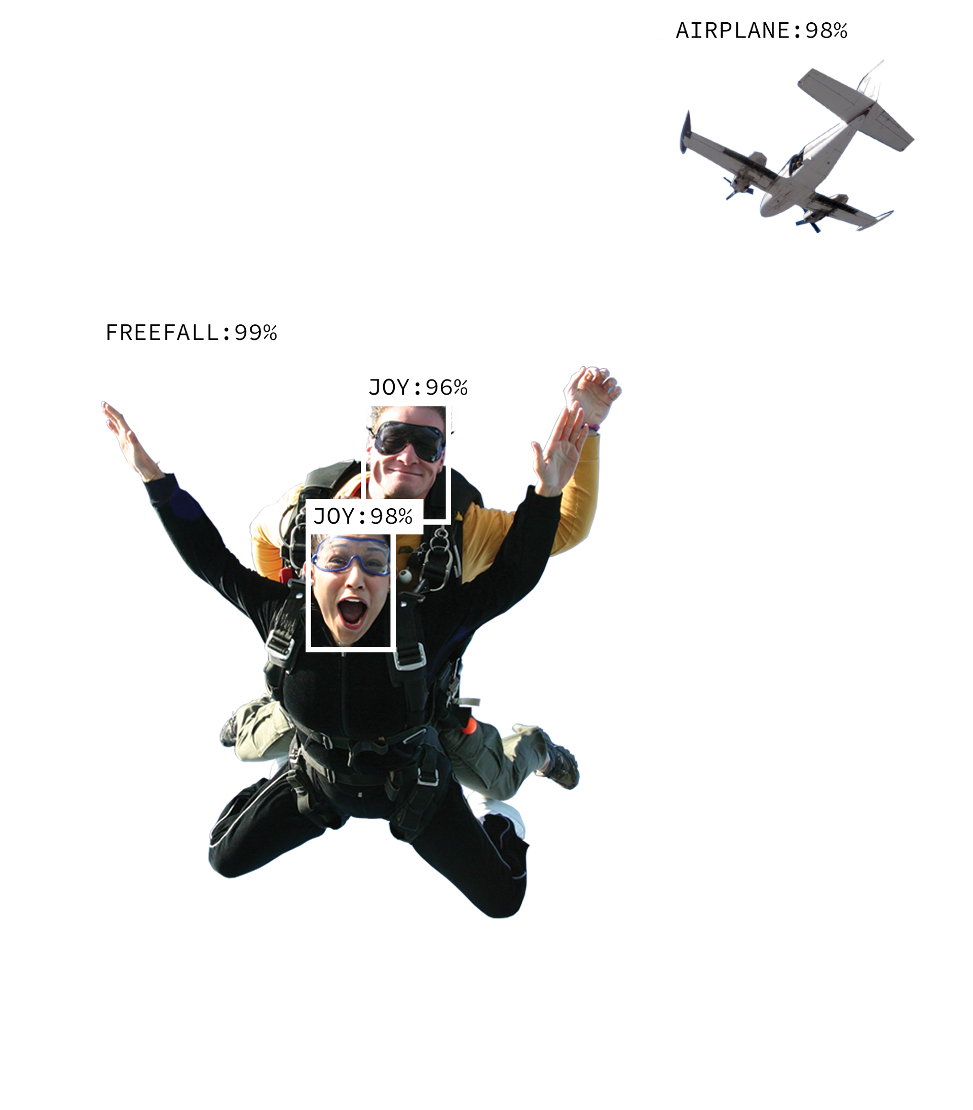 Videos edited by artificial intelligence. - A.I. Video AnalysisWe use computer vision and motion data to accurately pinpoint each key moment of the customers skydive.Deliver in Minutes, Not Days.Because our system starts rapidly editing as soon as you drop the camera in, customers can now share their videos within minutes of their jump while they are still excited.Make Fewer MistakesRevl automatically corrects human error. If your instructors film too many or too few clips or forgets to stop recording, Revl will intelligently correct the final video.