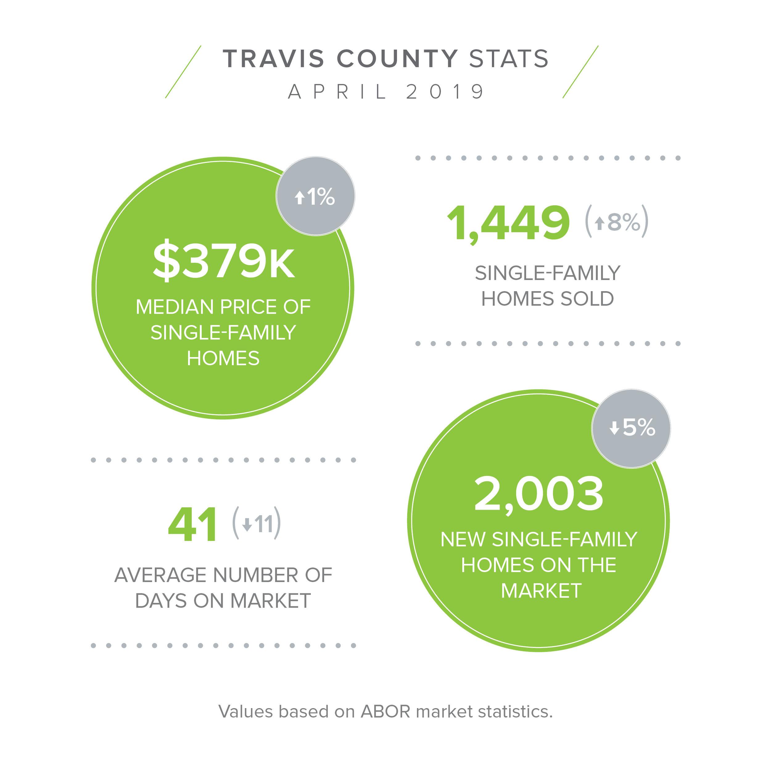 APR Stats 8.jpg