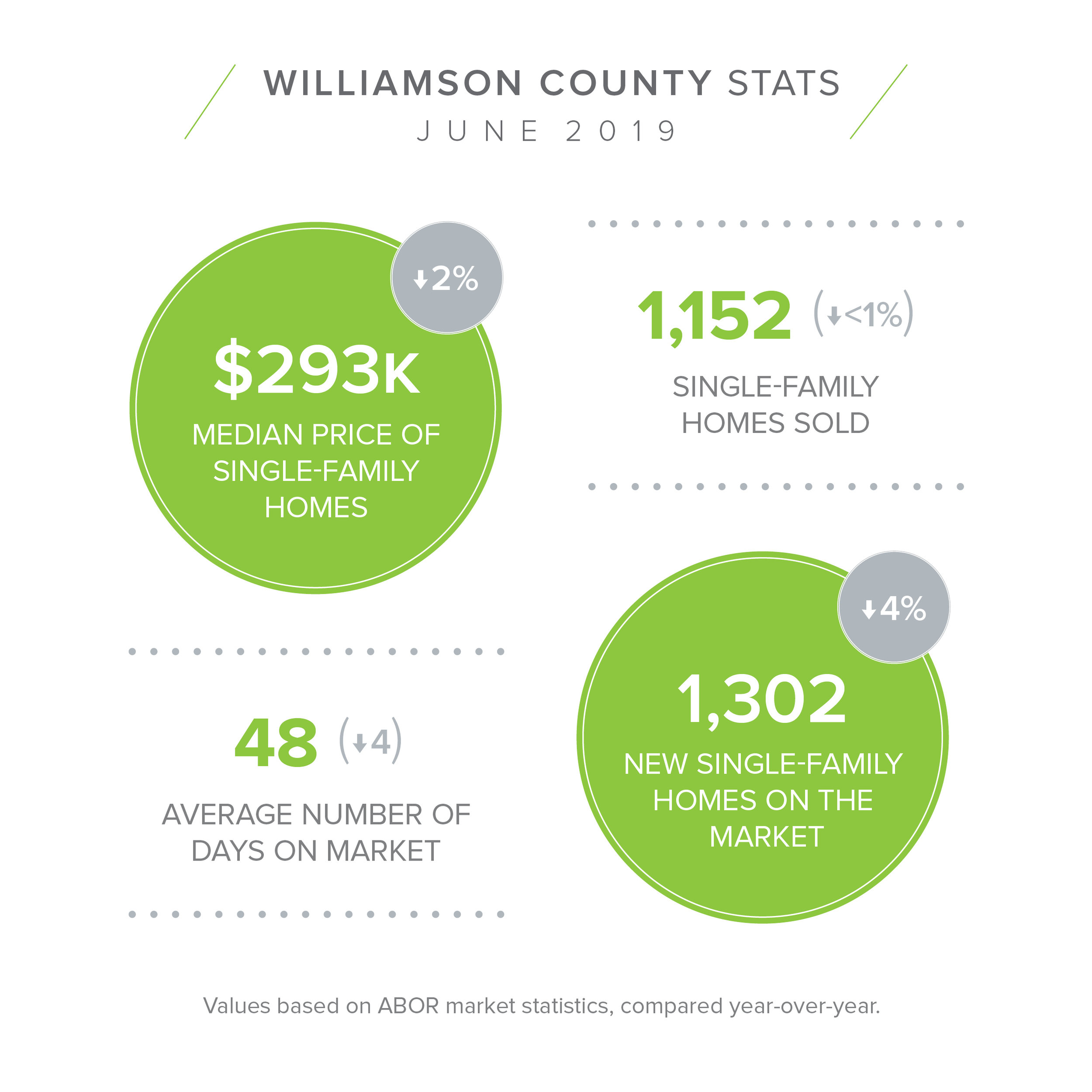 Williamson June Stats.jpg