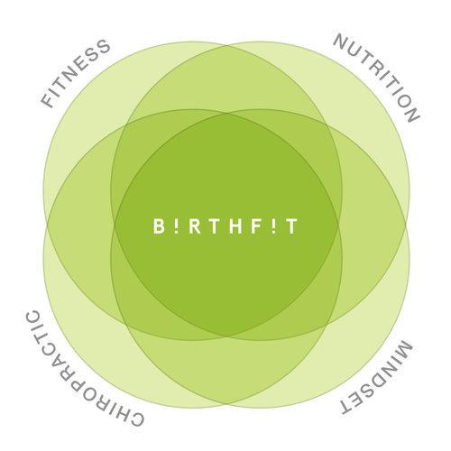 BIRTHFIT+Venn+Diagram.jpg