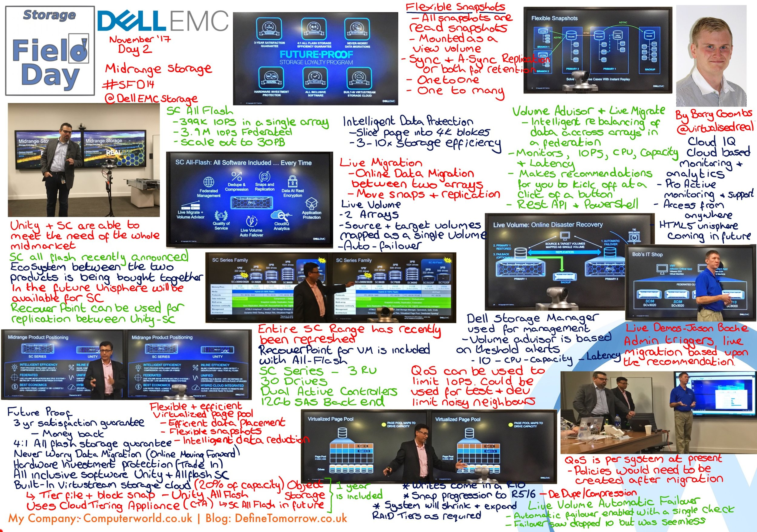 DellEMC Midrange Storage