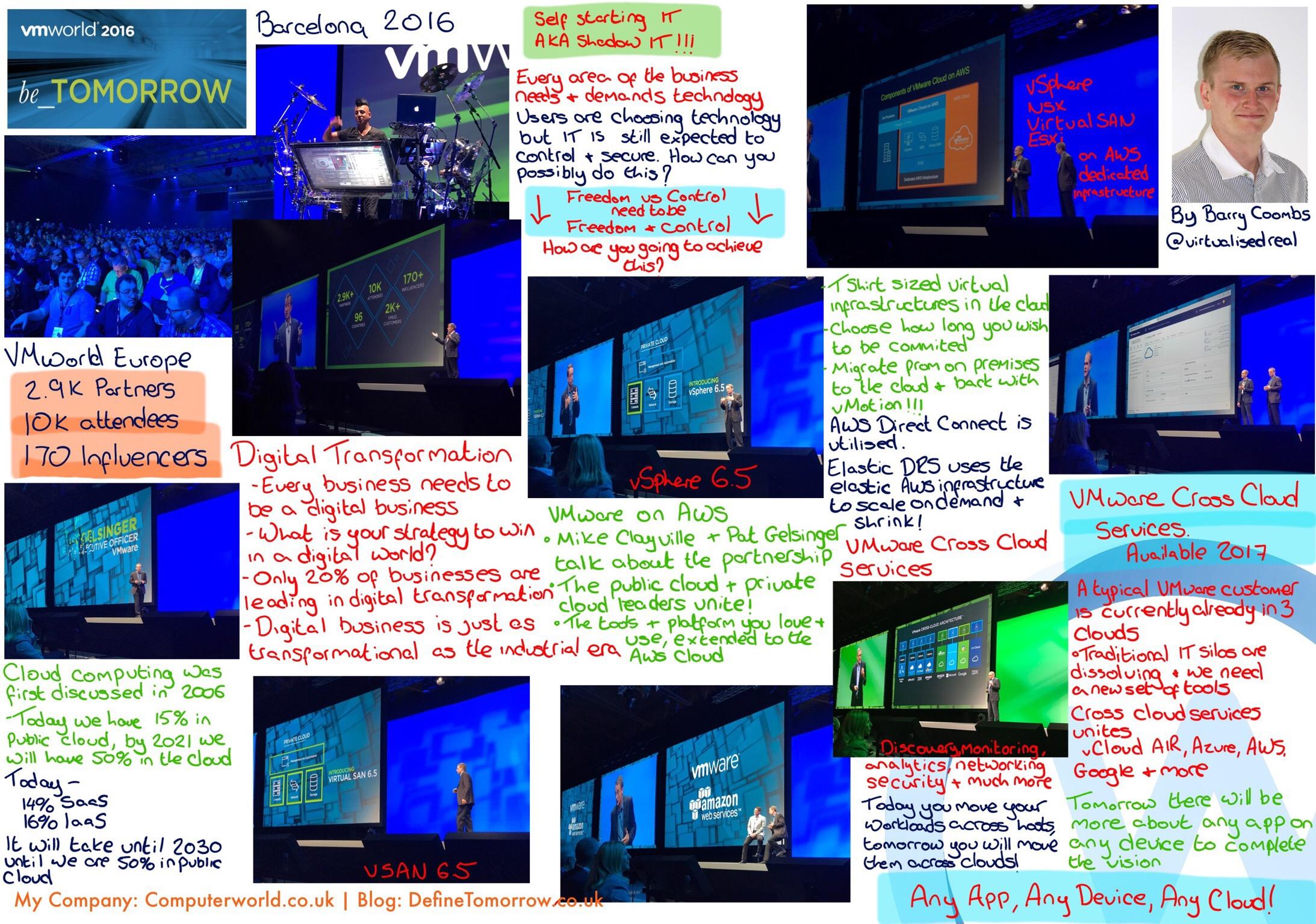 VMworld Barcelona 2016 General Session