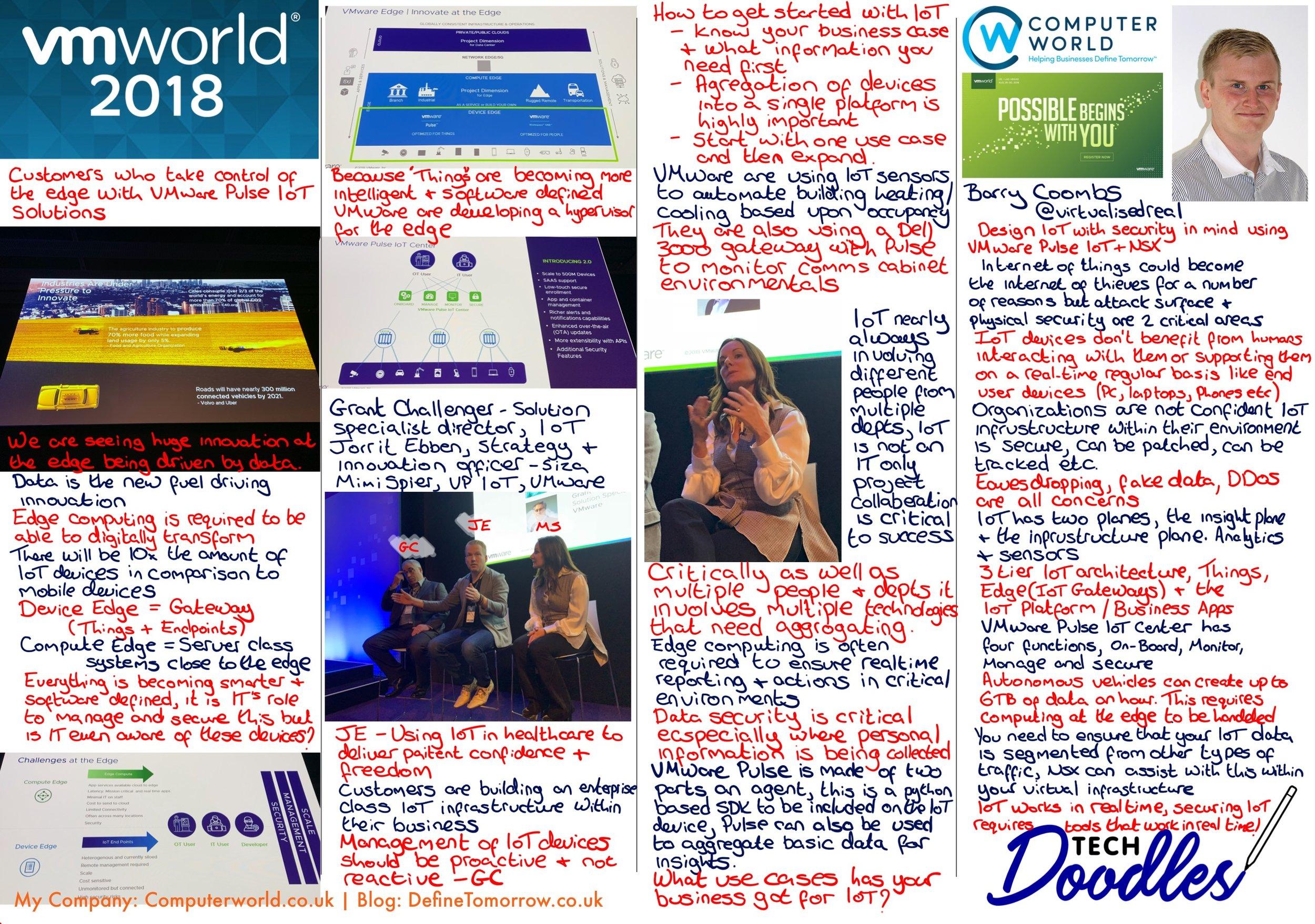 IoT at VMworld 2018 Doodle