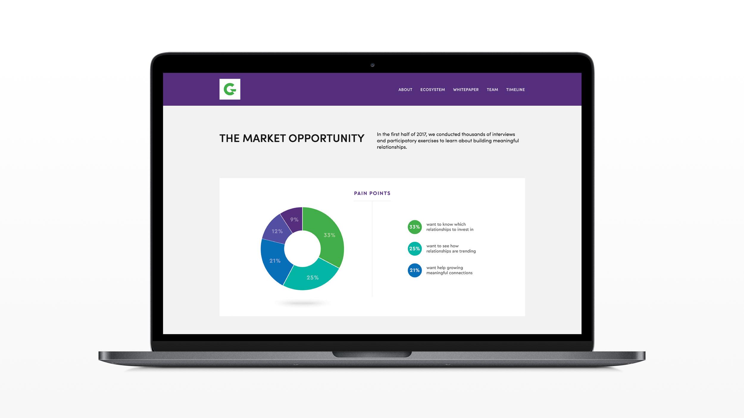 GC Protocol Website