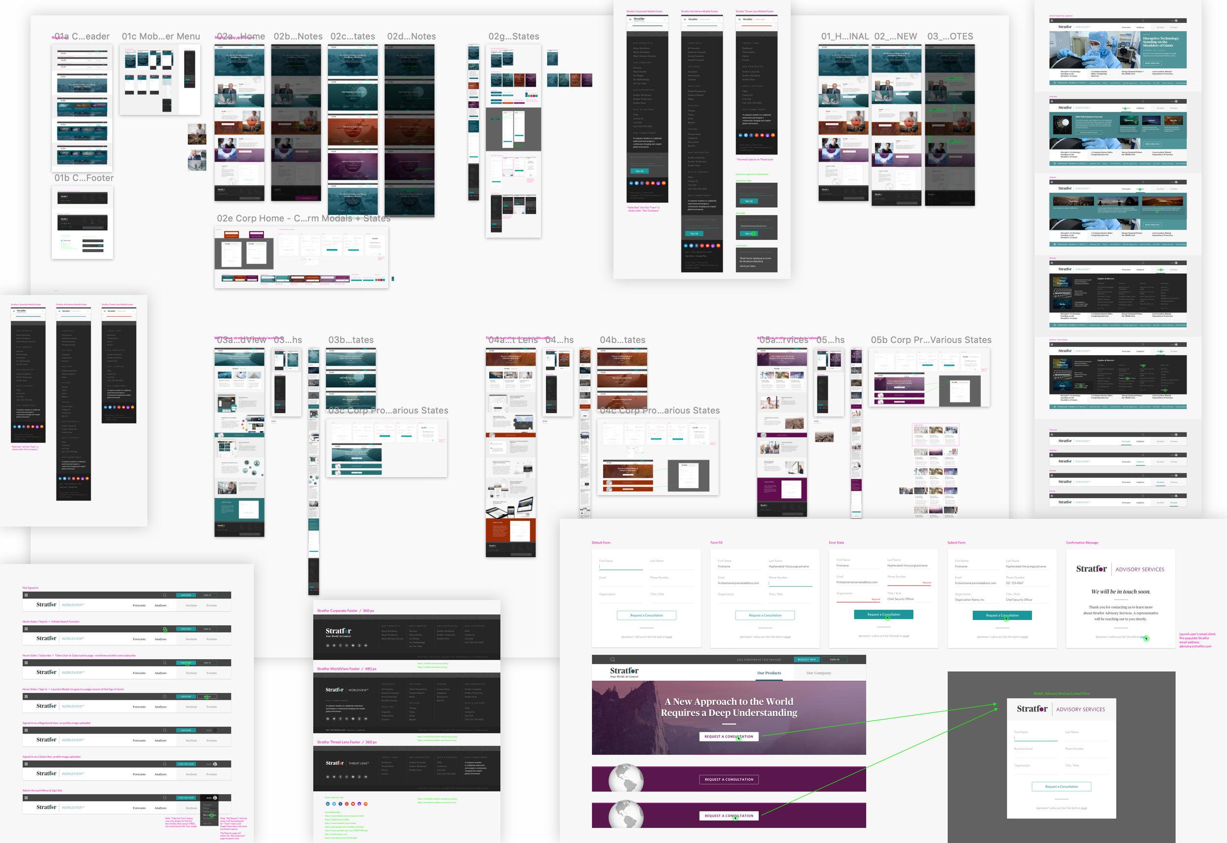 stratfor_process-flow_04@2x.jpg