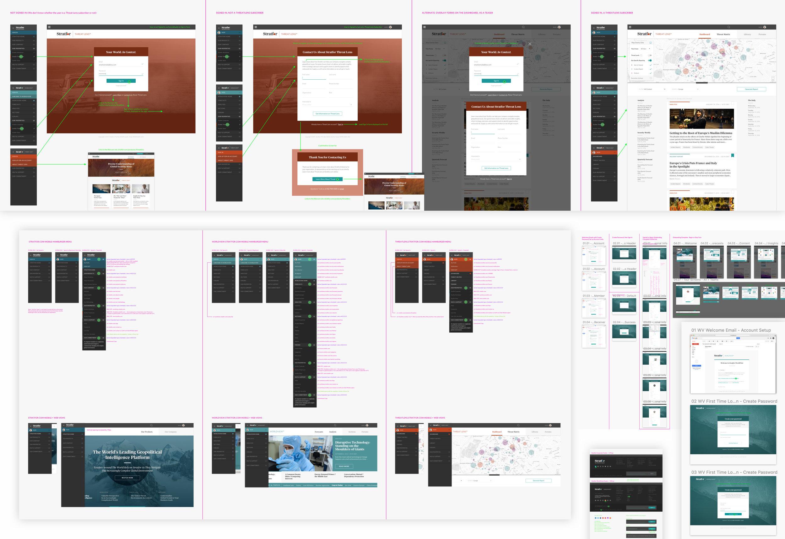 stratfor_process-flow_05@2x.jpg