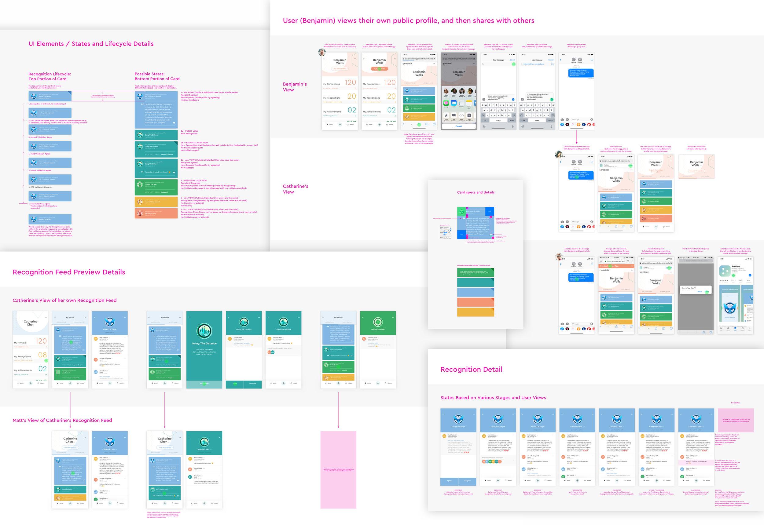 preciate_process-flow_02@2x.jpg