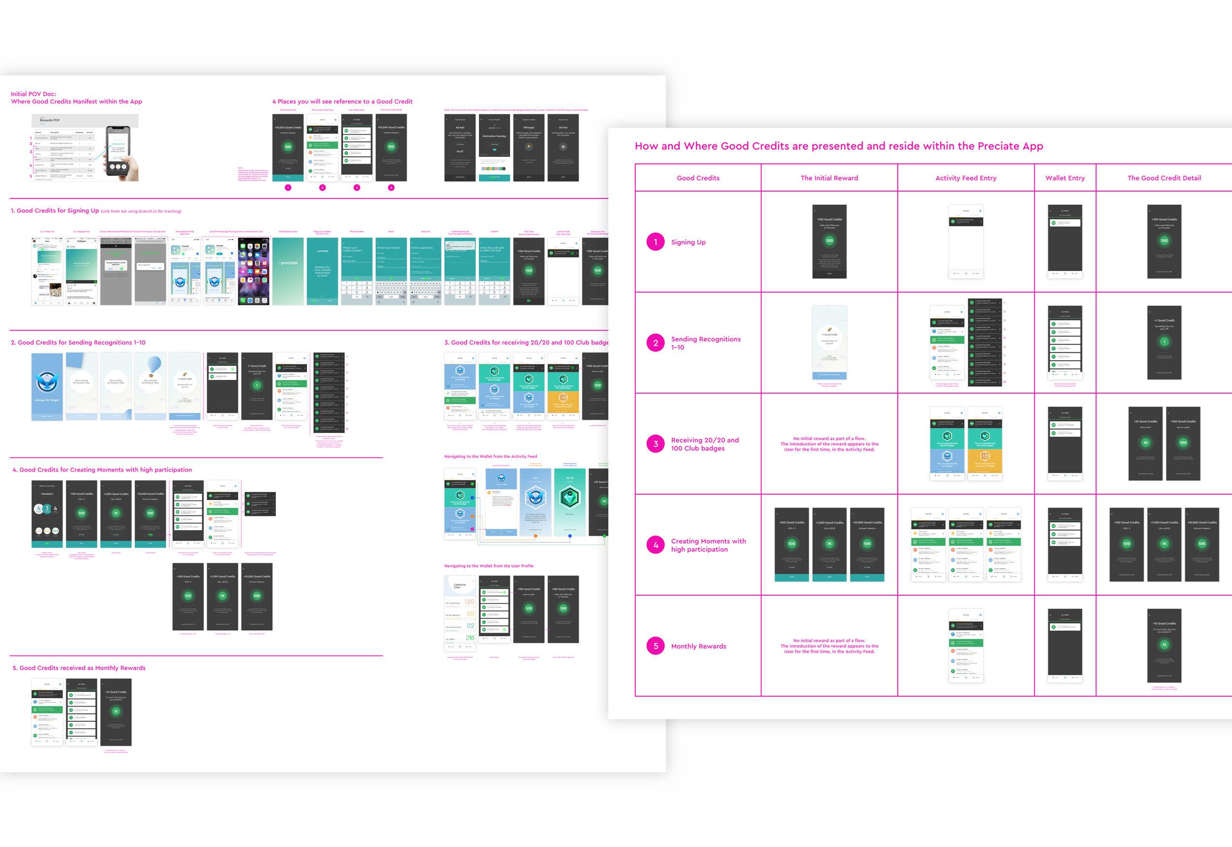 preciate_process-flow_04@2x.jpg