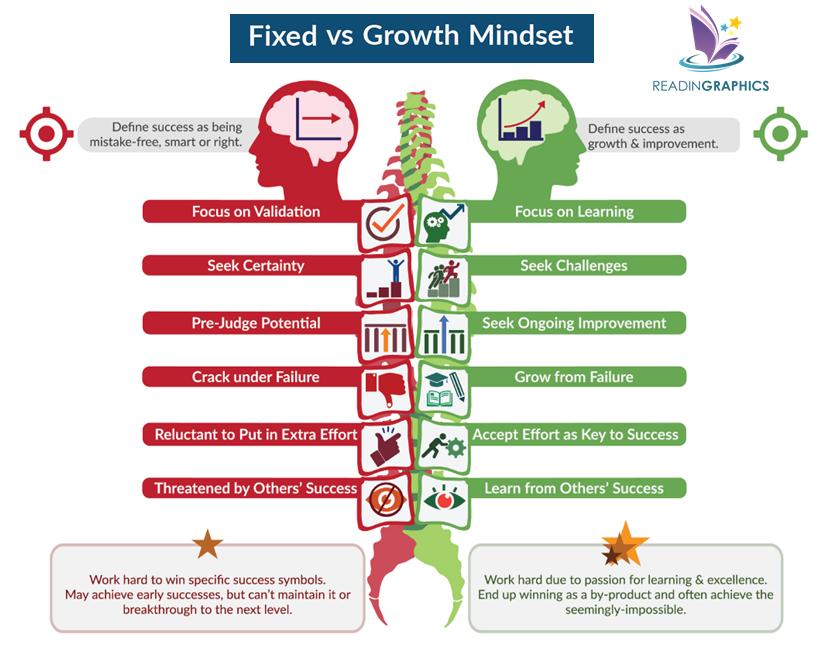 Mindset_Fixed-vs-Growth-Mindset.png