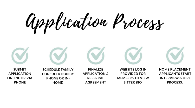Application process.png