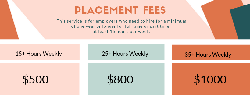 Placement Fees chart-2.png