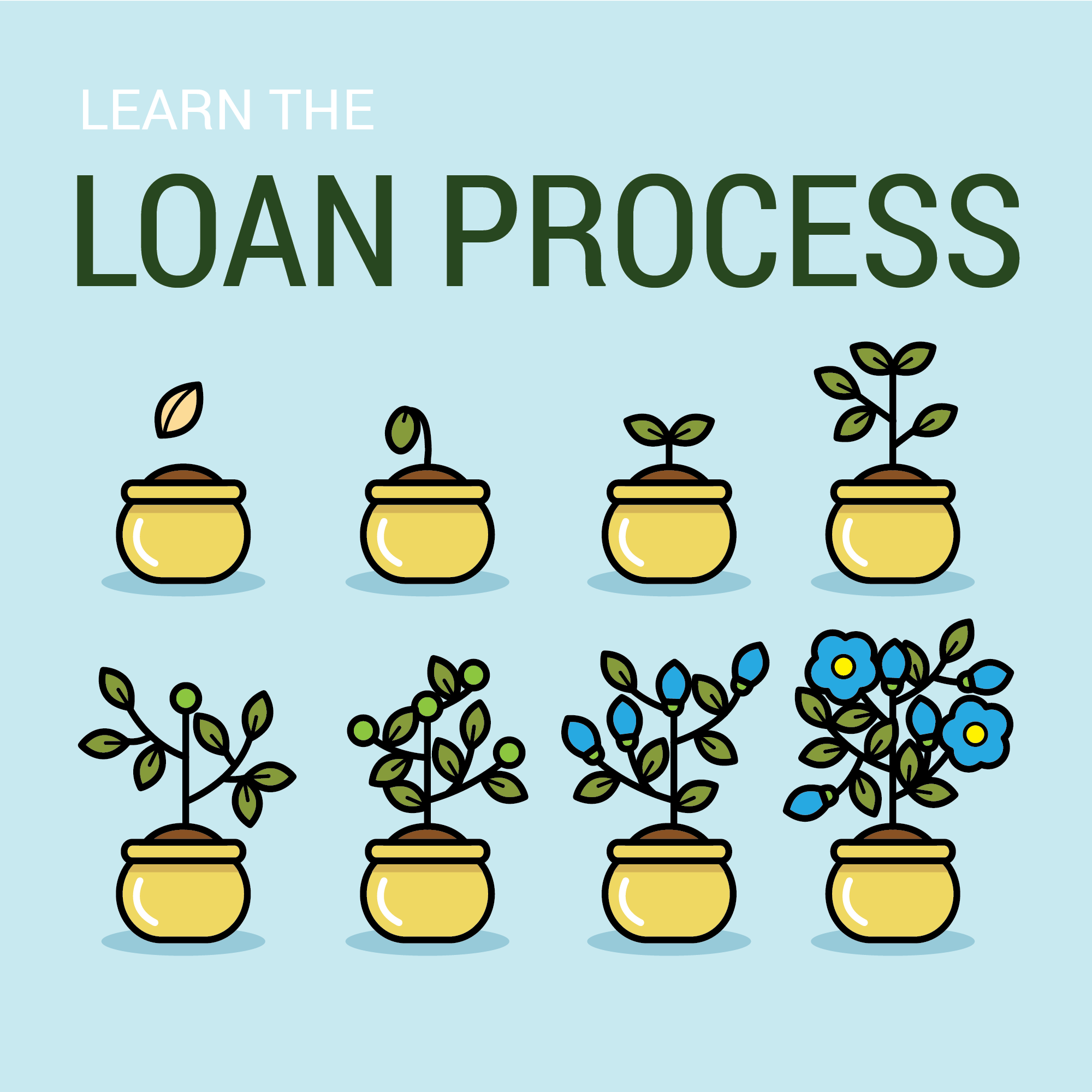 Loan Process | Resources | Nu Level Equity | Mortgage Services