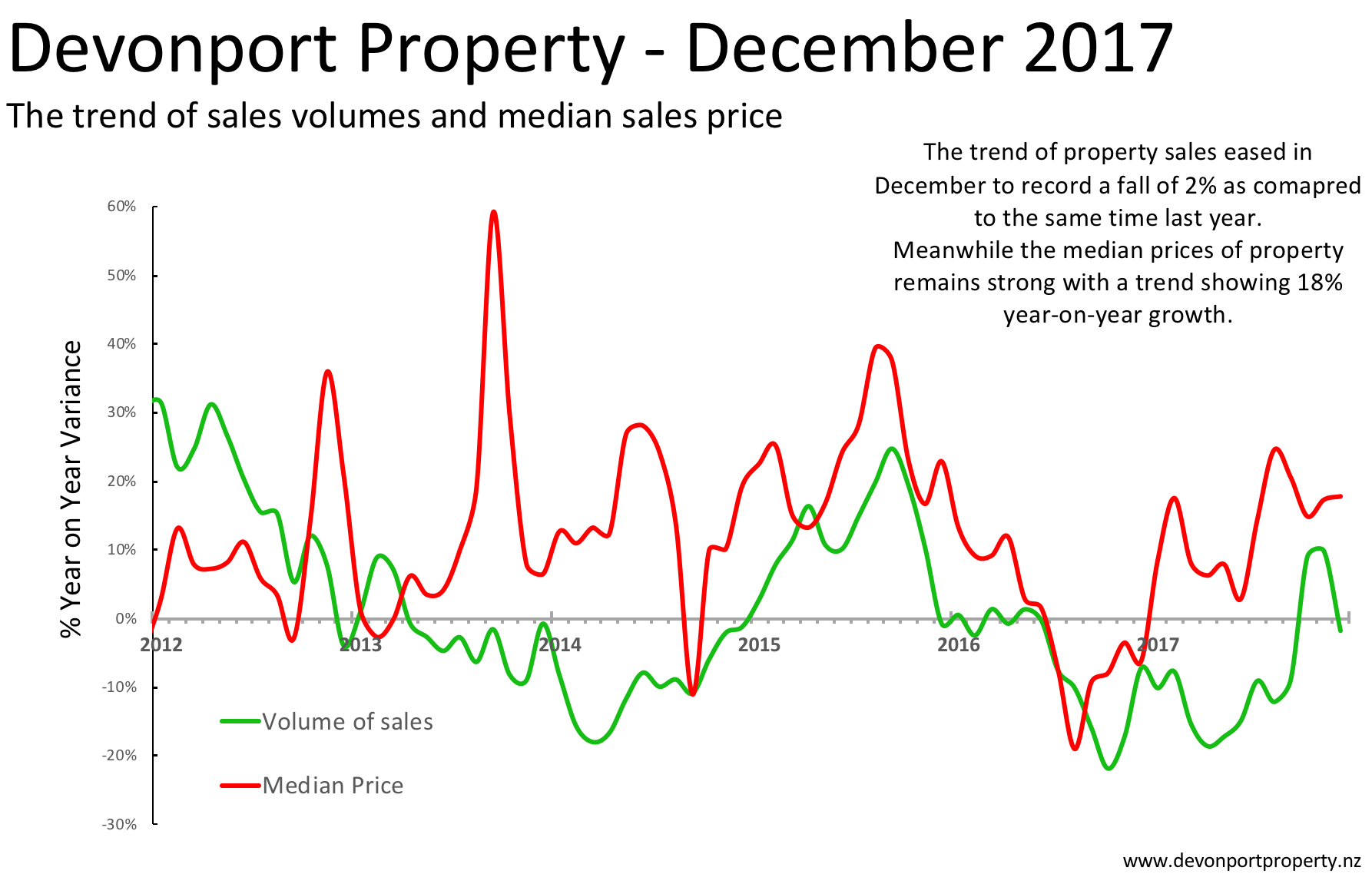 All property Dec 17.png