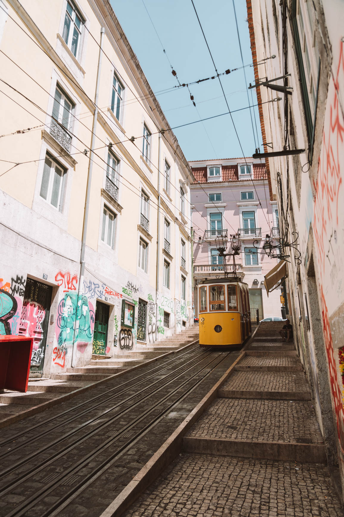 Portugal road trip itinerary from Lisbon to Lagos