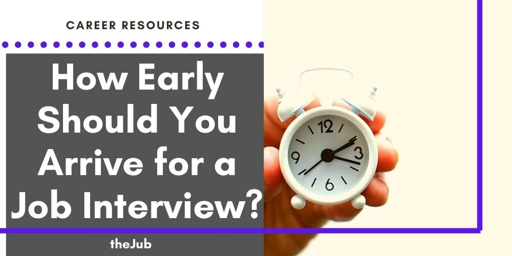 How Early Should You Arrive for an Interview