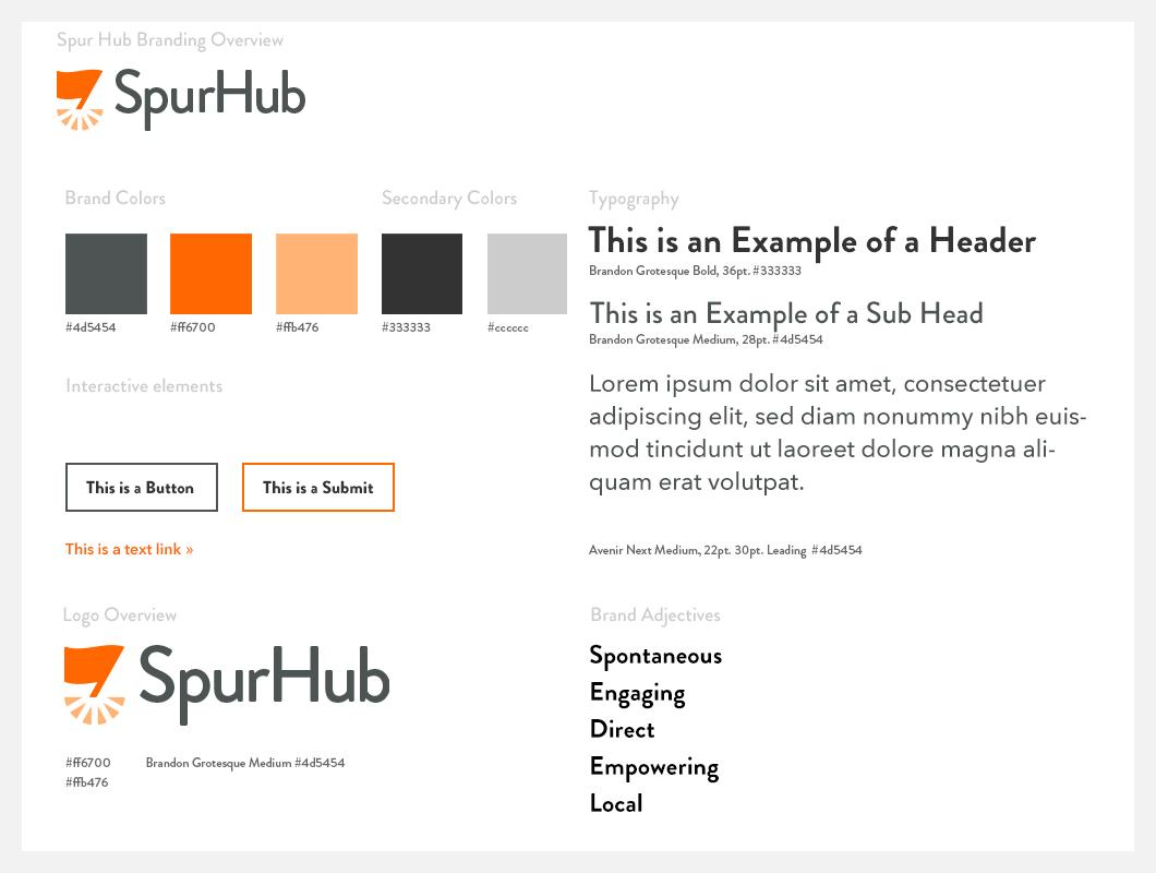 Spur_Hub_Style_Tile.jpg