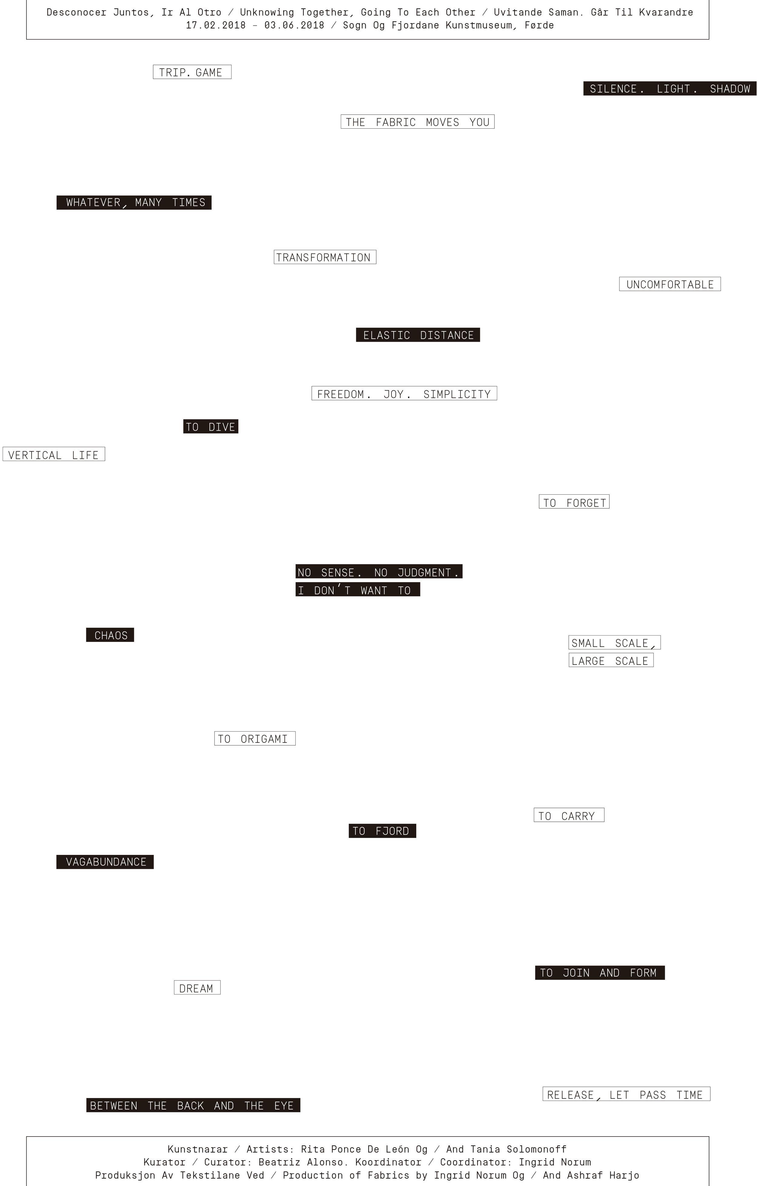 Manual para el visitante (vista posterior). Dibujos de Rita Ponce de León surgidos de la exploración corporal y manipulación de las telas realizada durante los encuentros abiertos a público en el museo  Sogn og Fjordane Kunstmuseum , en la ciudad de  Førde.