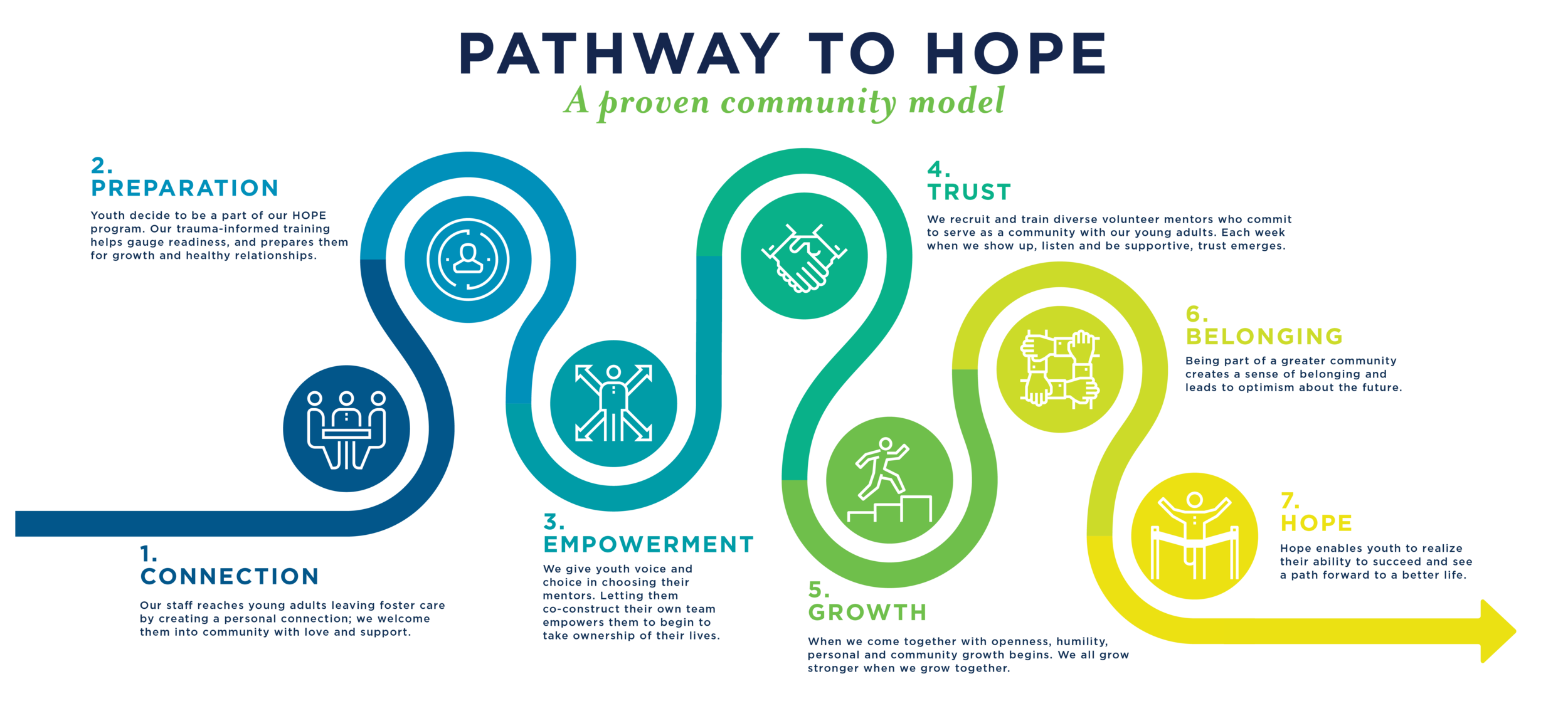CoH_Pathway to Hope_website.png