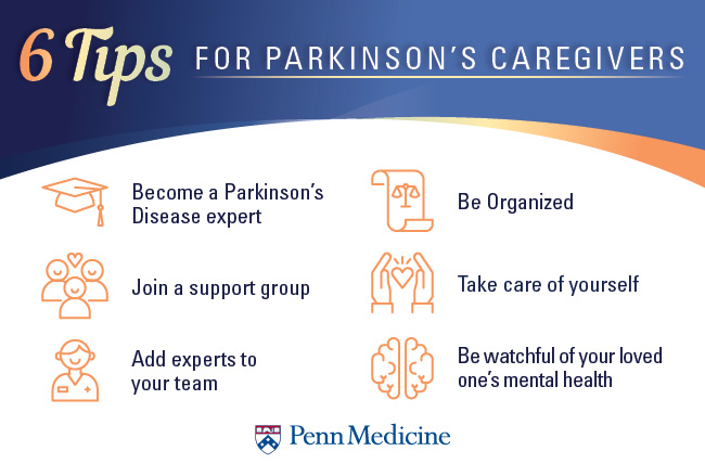 NEURO-FY19-23053-Parkinsons.Month.Social.Images_post2.jpg