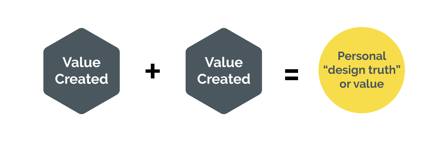 Your design truths are made up of the value you create