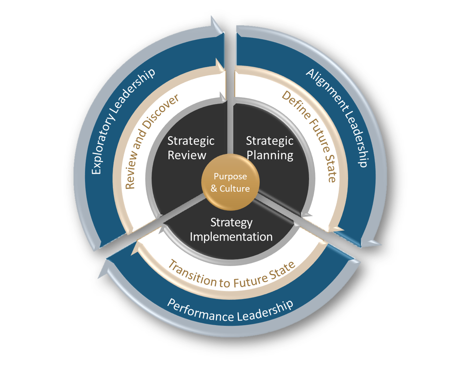 Strategy Framework image.png