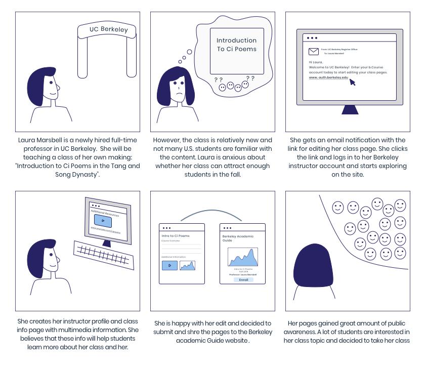 Context Scenario Storyboard - Created by Me