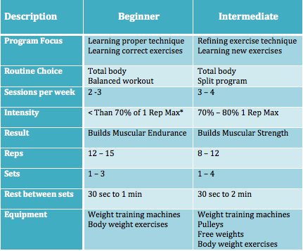 basic resistance training guidelines..png