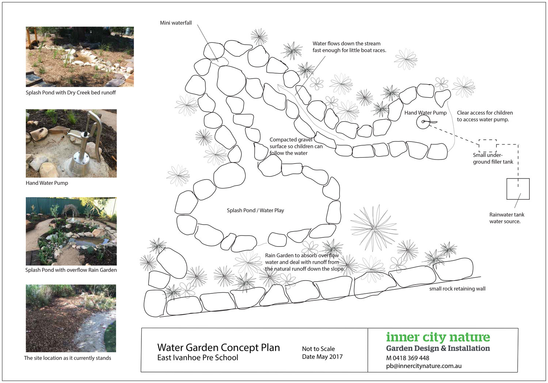Landscape Design Inner City Nature