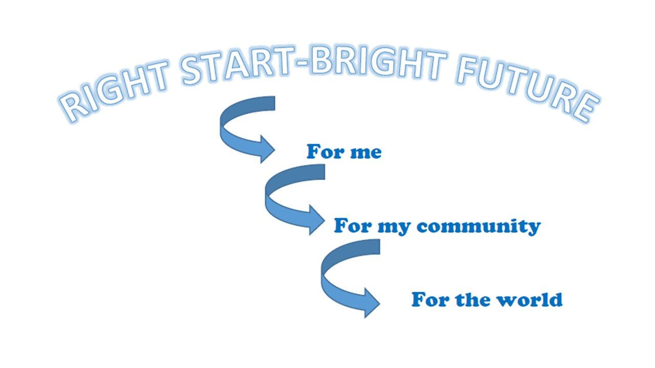 right start.jpg
