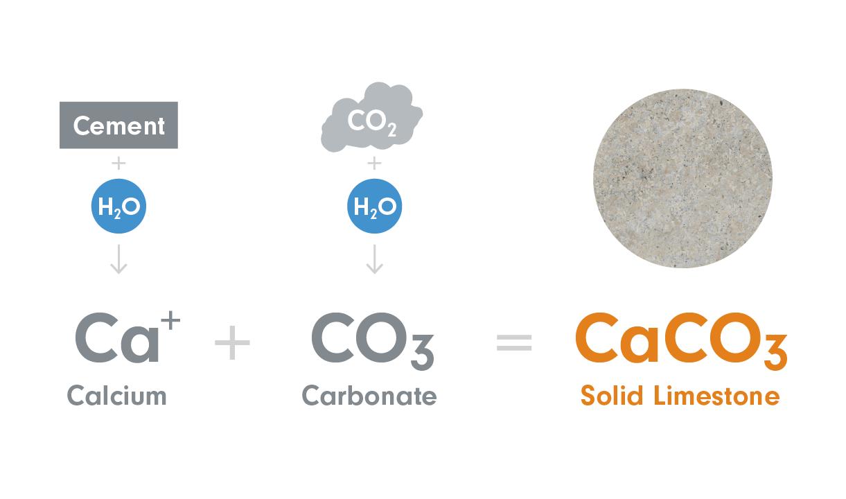 CarbonCure Illustration 2-010.png