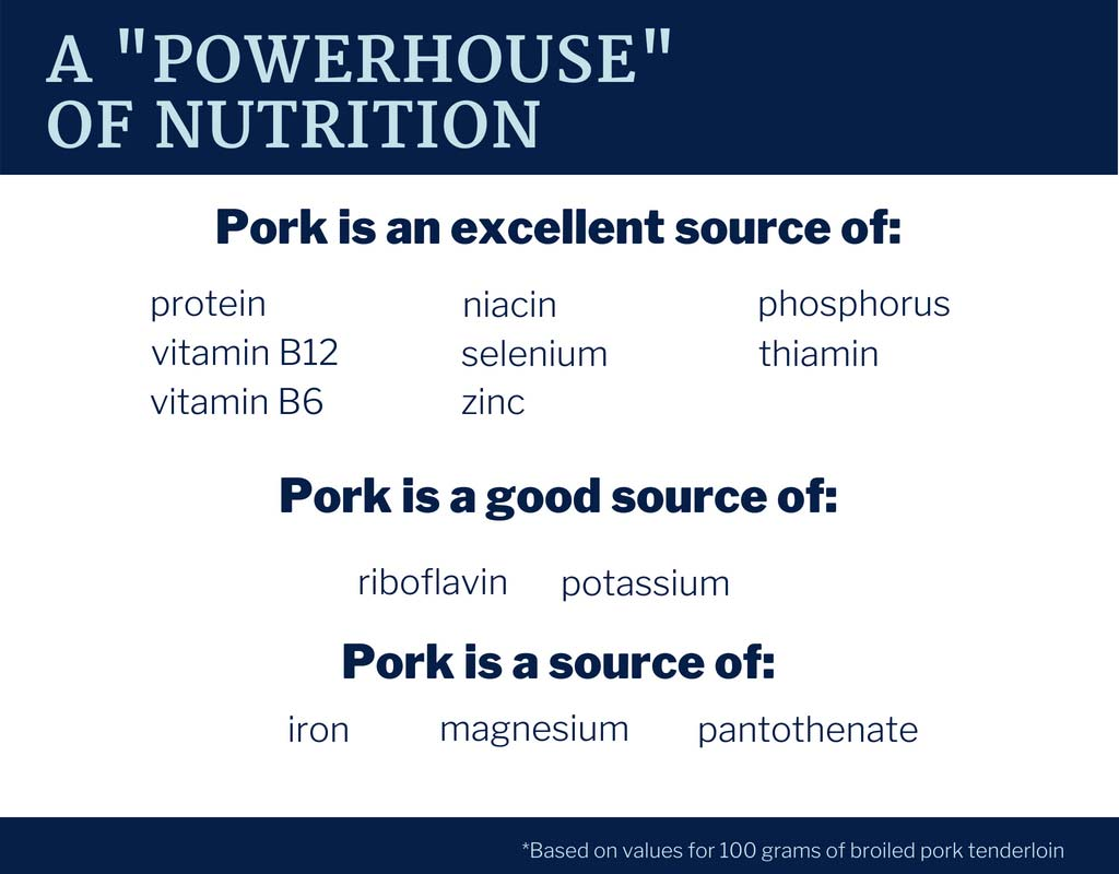 a powerhouse of nutrition