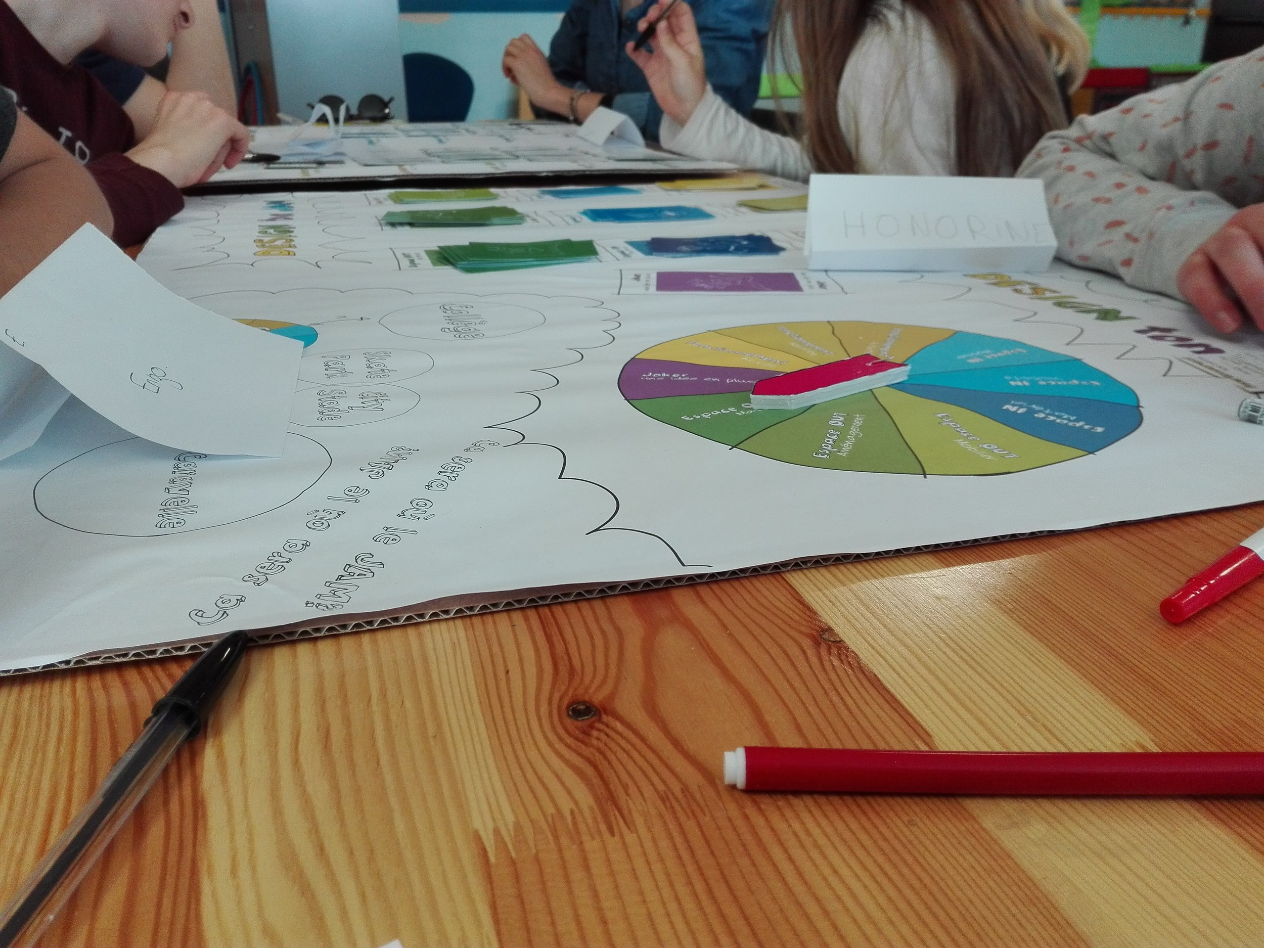 Atelier co-design 2
