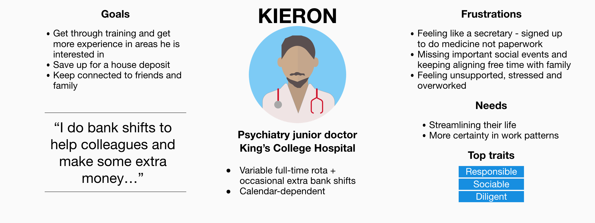 A summary of the UX persona we created for Kieron, a junior doctor