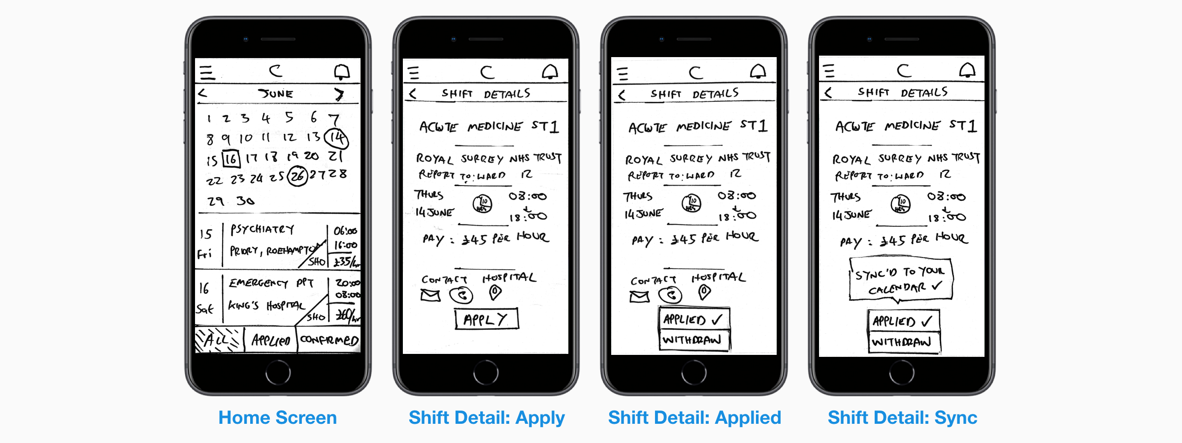 Four sketched iOS app screens that make up a paper prototype