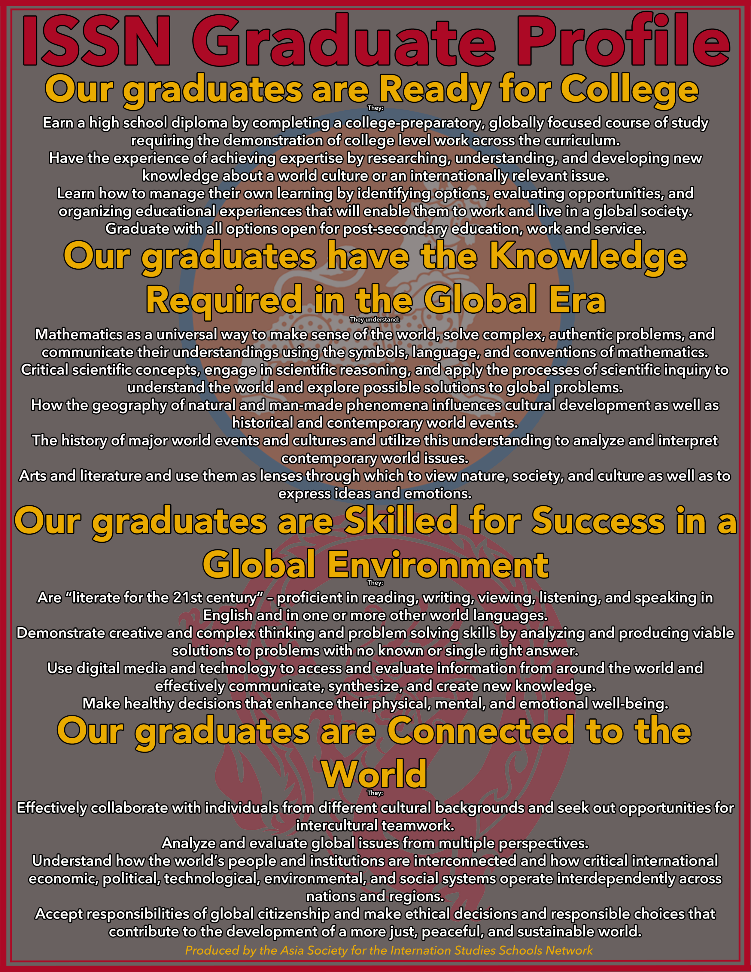 Graduate Profile.png